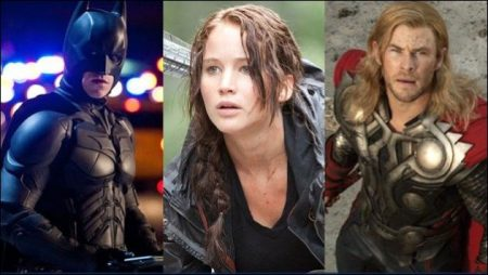 Highest-grossing movies of 2012