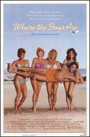 Where the Boys Are Movie Poster (1984)